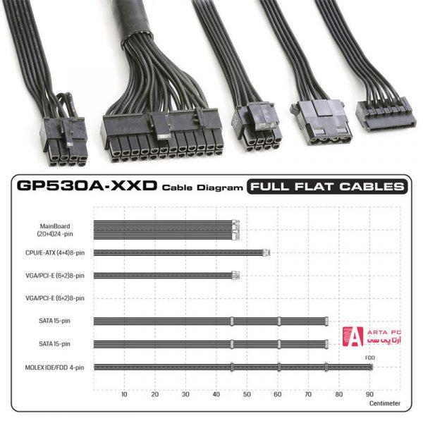 منبع تغذیه گامپیوتر مدل GP530A-EUD